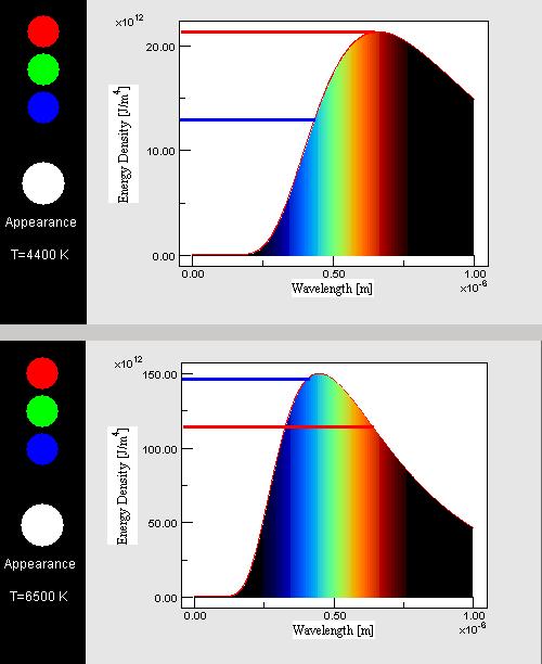 Fluorex Flood Light